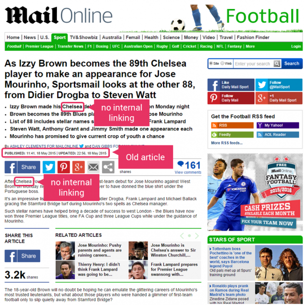 Chelsea article no internal links
