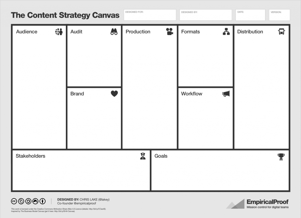 Content Strategy Canvas - half