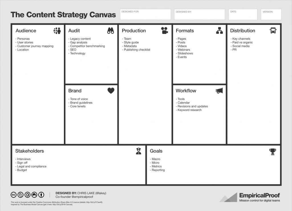Content Strategy Canvas - sample half