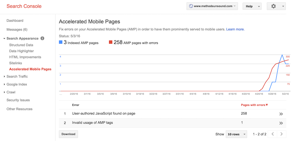 Search Console Accelerated Mobile Pages report