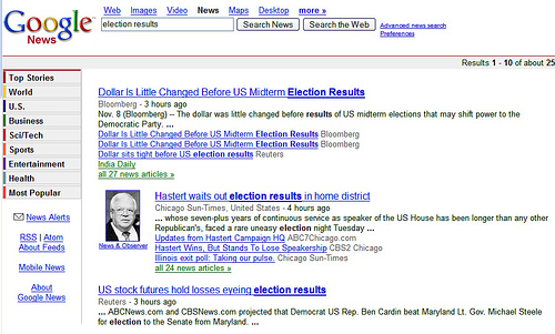 Election 2006: Google News Results