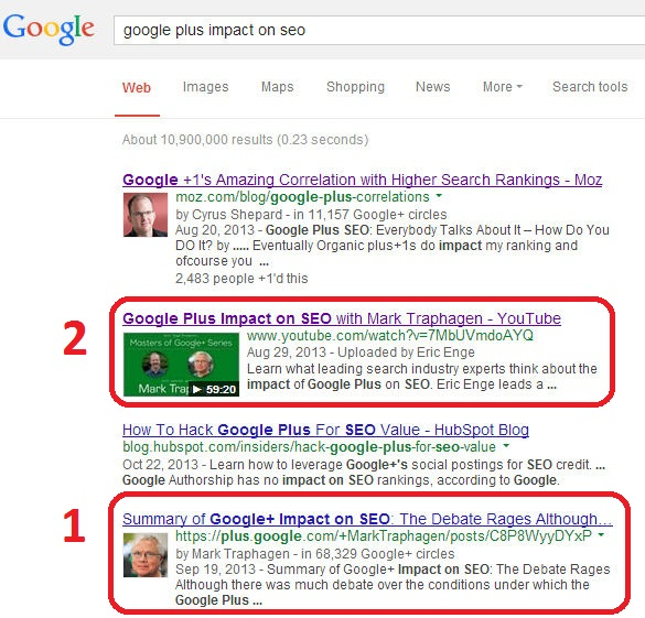 Google Plus Impact on SEO