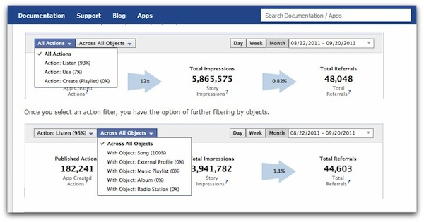 f8-facebook-new-analytics