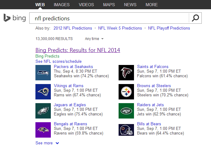 bing-predictions-ii