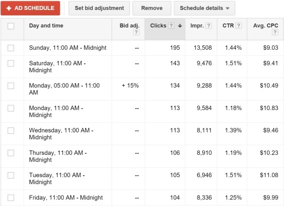 ad-schedule-adwords