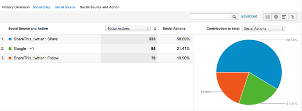 social-plugins-google-analytics