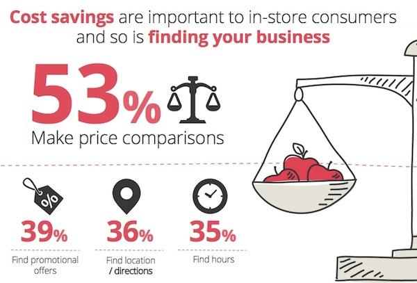 cost-savings-price-comparison