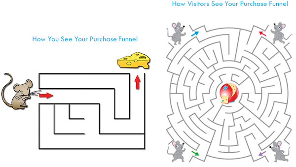 purchase-funnel-mice-maze