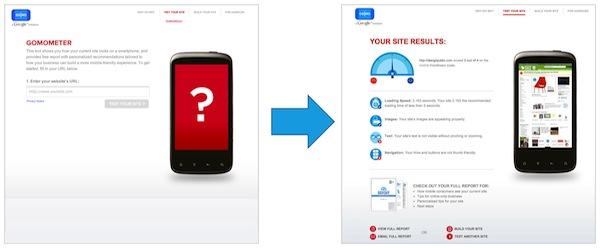 Google's Go Mo Meter