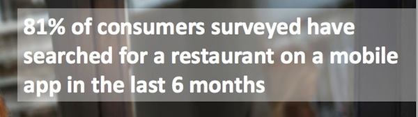 Mobile Searches for Restaurants in Last 6 Months