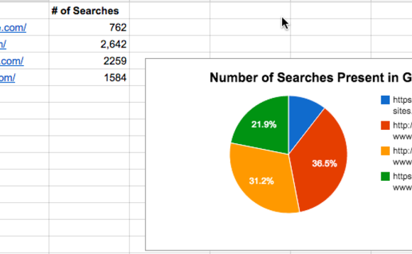 seo-competitive-keyword-research-2
