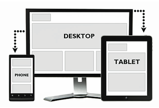 responsive-design-phone-desktop-tablet