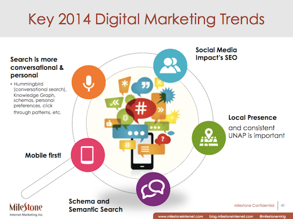 Key 2014 Digital Marketing Trends