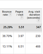 stats-in-place-adwords