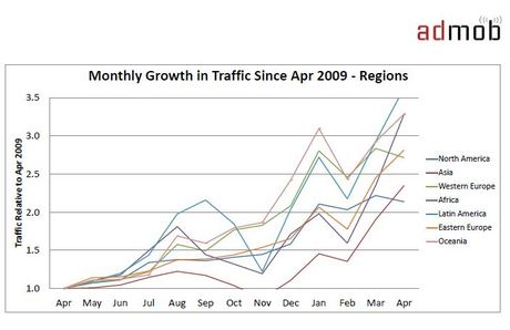geog Traffic growth admob.JPG